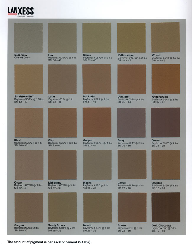Lanxess_color_chart