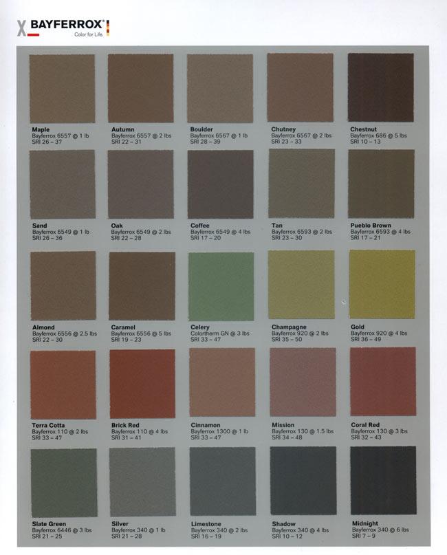 bayferrox_color_chart